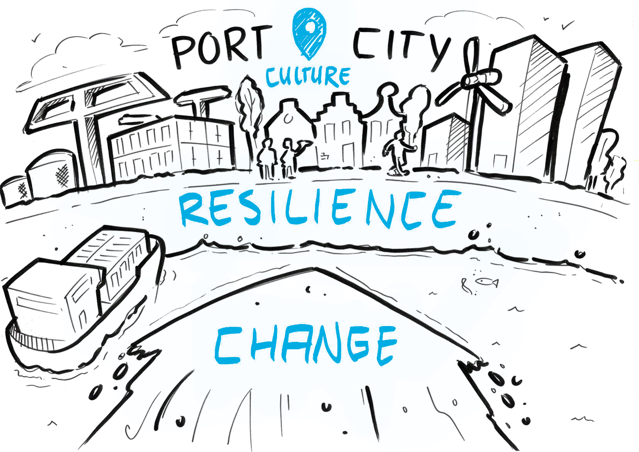 port city resilience